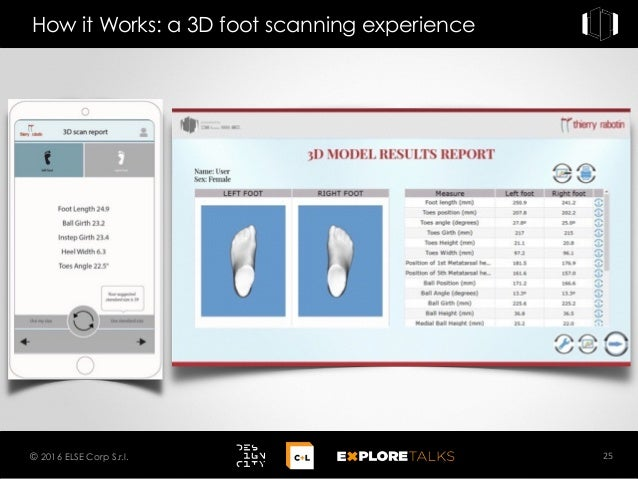 How it Works: a 3D foot scanning experience 25© 2016 ELSE Corp S.r.l.