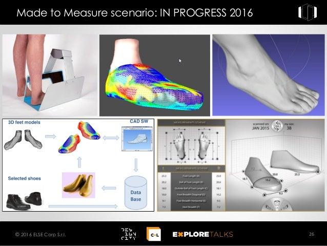 Made to Measure scenario: IN PROGRESS 2016 26© 2016 ELSE Corp S.r.l.