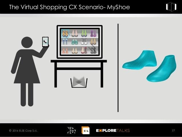 The Virtual Shopping CX Scenario- MyShoe 27© 2016 ELSE Corp S.r.l.
