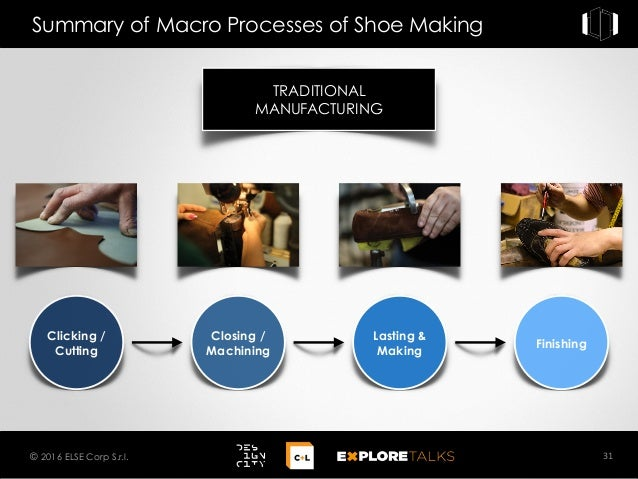 Summary of Macro Processes of Shoe Making 31© 2016 ELSE Corp S.r.l. TRADITIONAL MANUFACTURING Closing / Machining Lasting ...