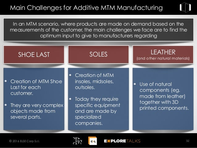 Main Challenges for Additive MTM Manufacturing 32© 2016 ELSE Corp S.r.l. In an MTM scenario, where products are made on de...