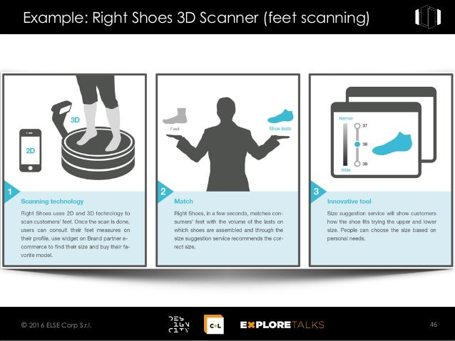 Example: Right Shoes 3D Scanner (feet scanning) 46© 2016 ELSE Corp S.r.l.