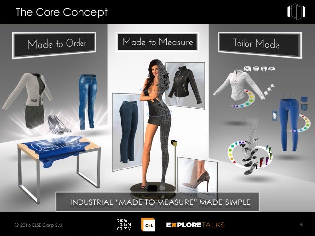 """INDUSTRIAL """"MADE TO MEASURE"""" MADE SIMPLE 6© 2016 ELSE Corp S.r.l. The Core Concept"""