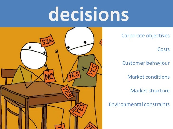decisions           Corporate objectives                         Costs           Customer behaviour             Market con...