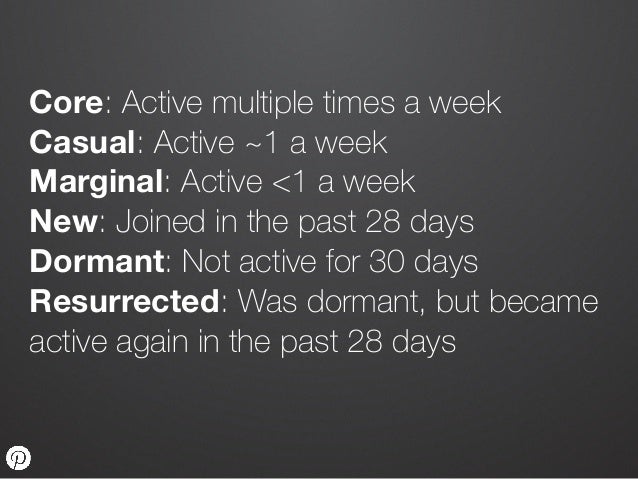 Core: Active multiple times a week  Casual: Active ~1 a week  Marginal: Active <1 a week  New: Joined in the past 28 days ...