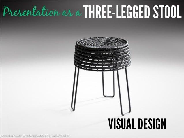 Presentation as a THREE-LEGGED STOOL                                                                                      ...
