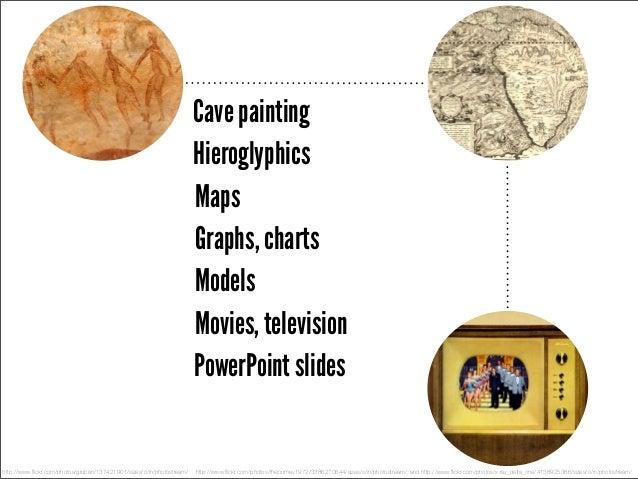 Cave painting                                                                       Hieroglyphics                         ...