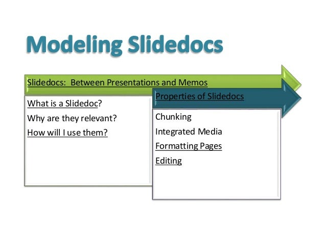 Slidedocs: Between Presentations and Memos What is a Slidedoc? Why are they relevant? How will I use them? Properties of S...