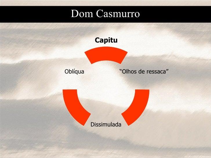 """Capitu Dom Casmurro """" Olhos de ressaca"""" Dissimulada Oblíqua"""