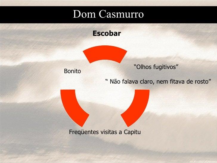 """Escobar Dom Casmurro """" Olhos fugitivos"""" """"  Não falava claro, nem fitava de rosto""""   Freqüentes visitas a Capitu Bonito"""