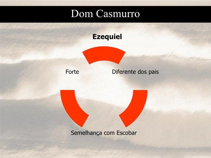 Ezequiel Dom Casmurro Diferente dos pais Semelhança com Escobar Forte