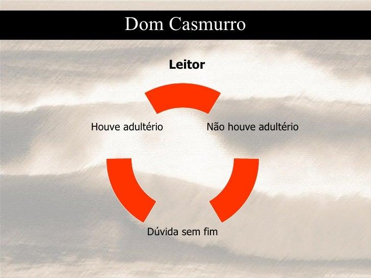 Leitor Dom Casmurro Não houve adultério Dúvida sem fim Houve adultério