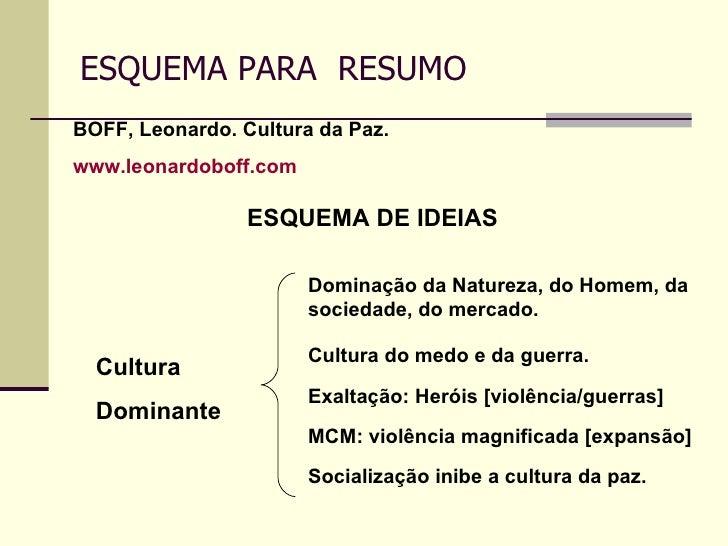 ESQUEMA PARA RESUMOBOFF, Leonardo. Cultura da Paz.www.leonardoboff.com                 ESQUEMA DE IDEIAS                  ...