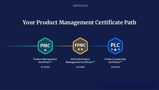 CERTIFICATES Your Product Management Certificate Path Product Leadership Certificate™ Full Stack Product Management Certifica...