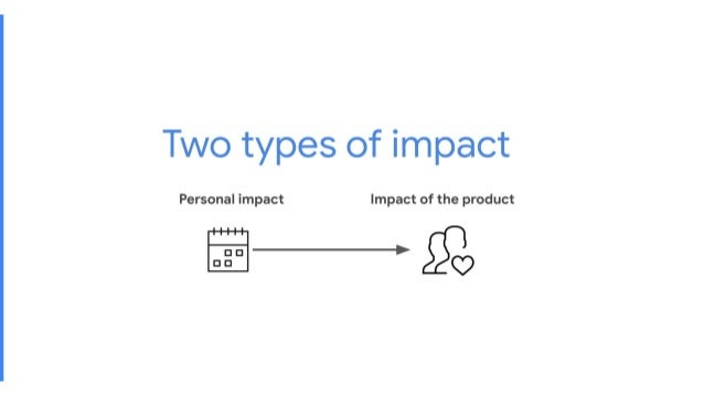 Tune Your Impact Radar by Google Product Lead