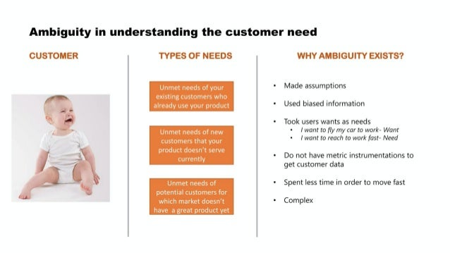 Dealing with Ambiguity as a PM by Amazon Sr PM