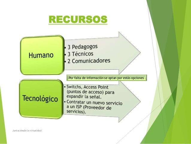 FATLA - USO CORRECTO DE LAS TICs EN LOS PROCESOS EDUCATIVOS DE LA INSTITUCIÓN Slide 2