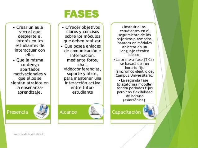 FATLA - USO CORRECTO DE LAS TICs EN LOS PROCESOS EDUCATIVOS DE LA INSTITUCIÓN Slide 3