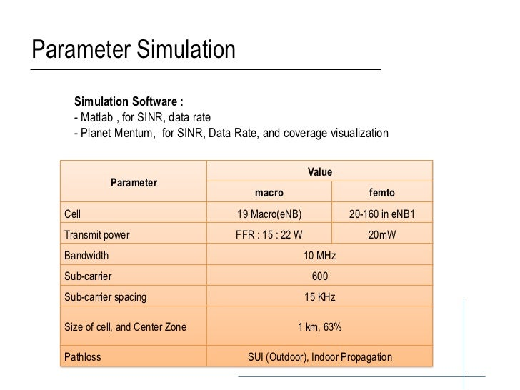 Parameter Simulation     Simulation Software :     - Matlab , for SINR, data rate     - Planet Mentum, for SINR, Data Rate...