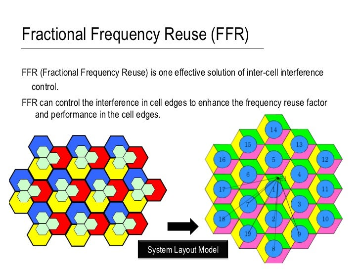 Fractional Frequency Reuse (FFR)FFR (Fractional Frequency Reuse) is one effective solution of inter-cell interference  con...