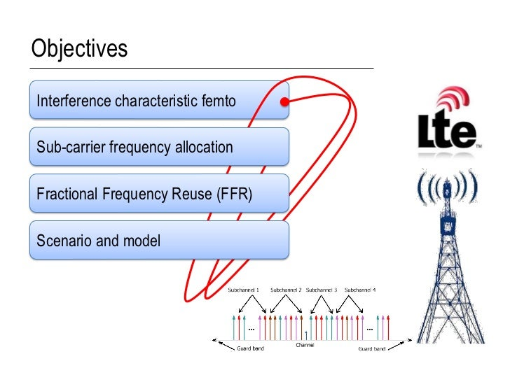 ObjectivesInterference characteristic femtoSub-carrier frequency allocationFractional Frequency Reuse (FFR)Scenario and mo...
