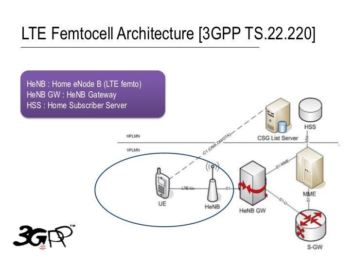 LTE Femtocell Architecture [3GPP TS.22.220]HeNB : Home eNode B (LTE femto)HeNB GW : HeNB GatewayHSS : Home Subscriber Server