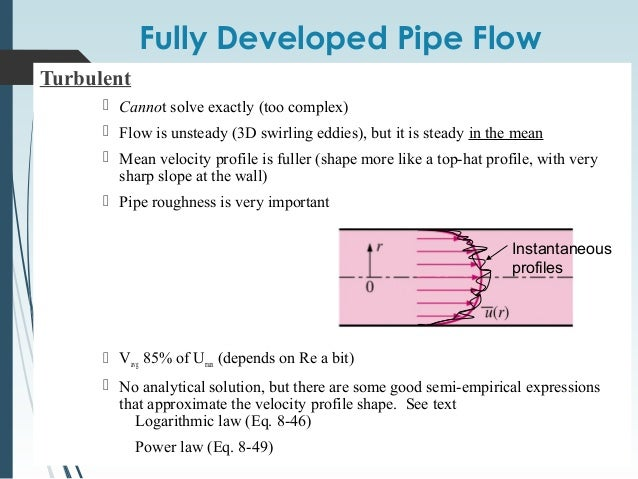 Fluid velocity profile development for turbulent flow in ...