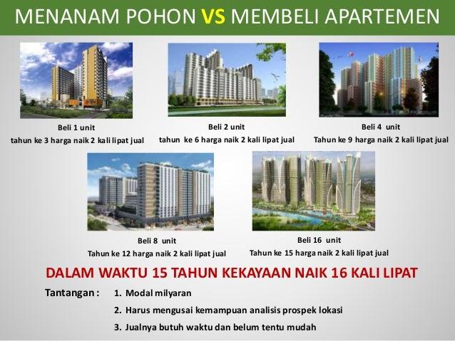 Slide Presentasi Investasi Jabon -Bisnisinvestasijabon.com