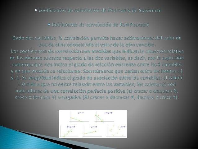 0 coeficientes de correi de?  arsOn _/  de SpeammIT  ° fiicionïte do corriroiacion (dic;  ¡Kari rson        mas dos abllos,...
