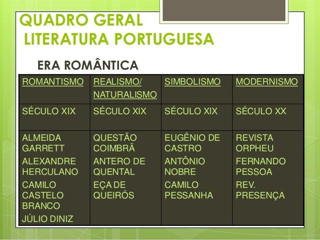QUADRO GERAL LITERATURA BRASILEIRA ERA COLONIAL QUINHENTISMO  BARROCO  NEOCLASSICISMO ARCADISMO  SÉCULO XVI  SÉCULO XVII/X...