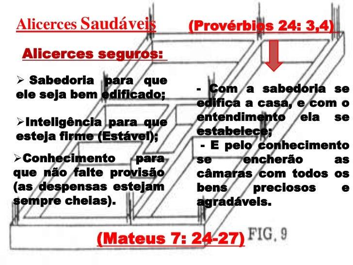 Alicerces Saudáveis<br />(Provérbios 24: 3,4)<br />Alicerces seguros: <br /><ul><li>Sabedoria para que ele seja bem edific...