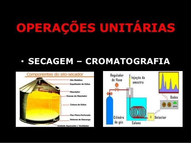 OPERAÇÕES UNITÁRIAS • SECAGEM – CROMATOGRAFIA