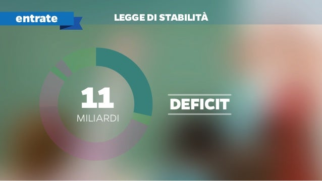 Legge di stabilita slot machine