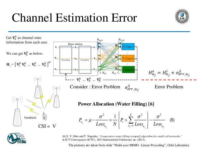 thesis on channel estimation The american university in cairo master thesis channel estimation and tracking algorithms for vehicle to vehicle communications author: moustafa medhat awad.