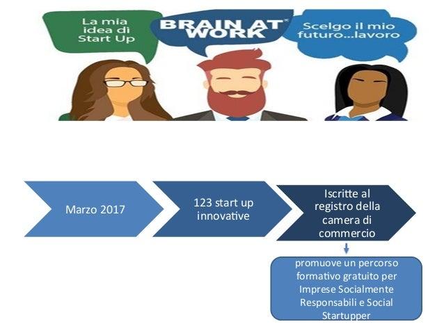 Marzo2017 123startup innovaDve IscriFeal registrodella cameradi commercio promuoveunpercorso formaDvograt...