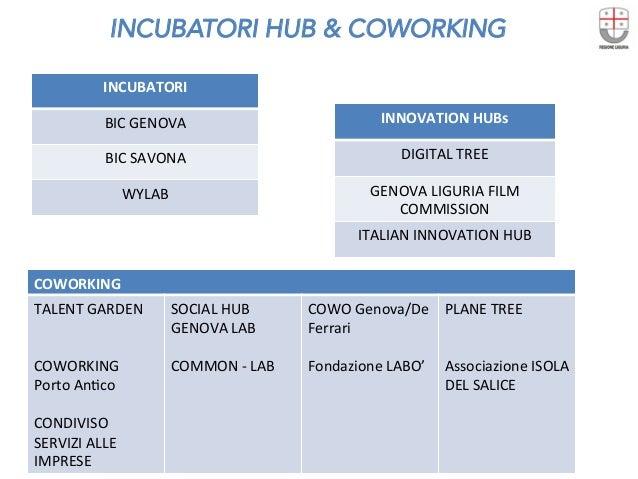 INCUBATORI HUB & COWORKING  INCUBATORI BICGENOVA BICSAVONA WYLAB INNOVATIONHUBs...