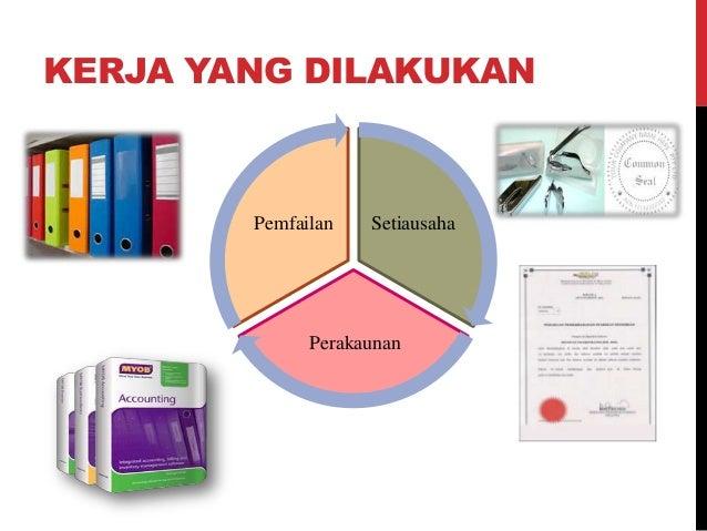 Latihan Industri Politeknik
