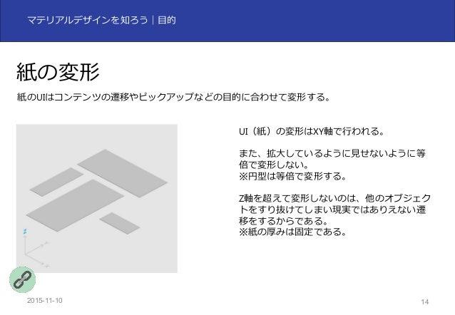 2015-11-10 14 マテリアルデザインを知ろう|⽬的 紙の変形 紙のUIはコンテンツの遷移やピックアップなどの⽬的に合わせて変形する。 UI(紙)の変形はXY軸で⾏われる。 また、拡⼤しているように⾒せないように等 倍で変形しない。 円...