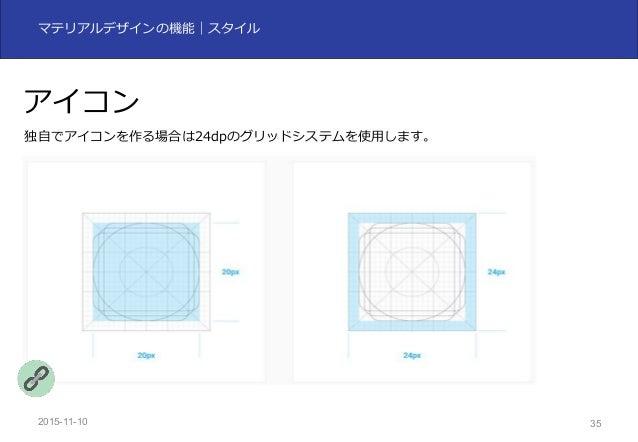 2015-11-10 35 マテリアルデザインの機能|スタイル アイコン 独⾃でアイコンを作る場合は24dpのグリッドシステムを使⽤します。