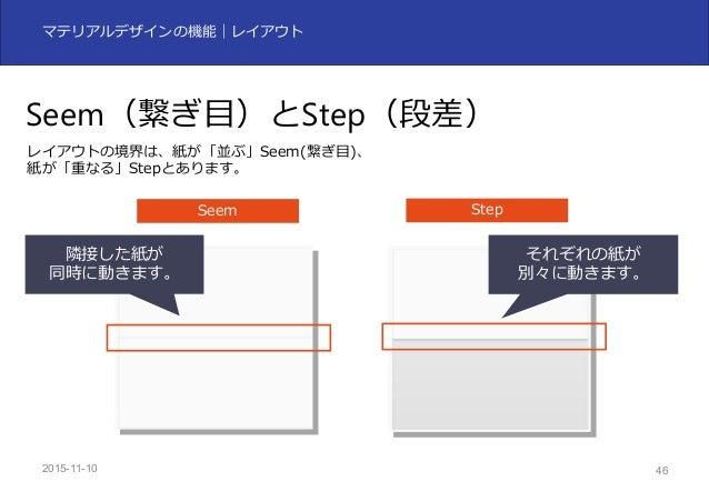 2015-11-10 46 マテリアルデザインの機能|レイアウト Seem(繋ぎ⽬)とStep(段差) レイアウトの境界は、紙が「並ぶ」Seem(繋ぎ⽬)、 紙が「重なる」Stepとあります。 Seem Step 隣接した紙が 同時に動きます。...