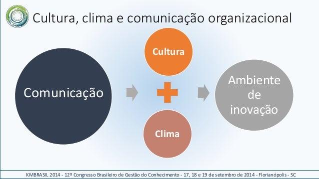 Cultura, clima e comunicação organizacional  Cultura  Clima  Ambiente  de  inovação  Comunicação  KMBRASIL 2014 - 12º Cong...