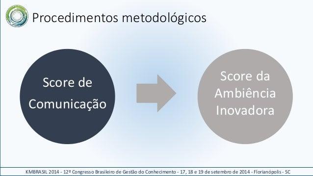 Procedimentos metodológicos  Score de  Comunicação  Score da  Ambiência  Inovadora  KMBRASIL 2014 - 12º Congresso Brasilei...