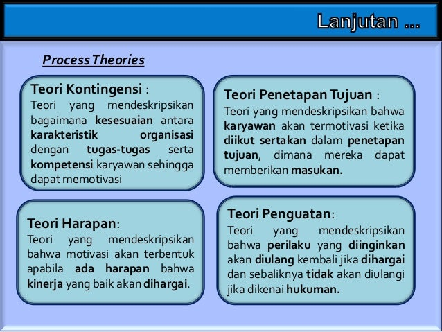 Process Theories Teori Keadilan : keinginan untuk diperlakukan secara adil