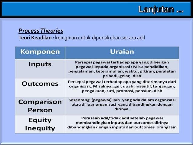 Berdasarkan Teori Motivasi di atas, hal yang dapat dilakukan untuk memotivasi anggota tim adalah :  Membangun tujuan seca...