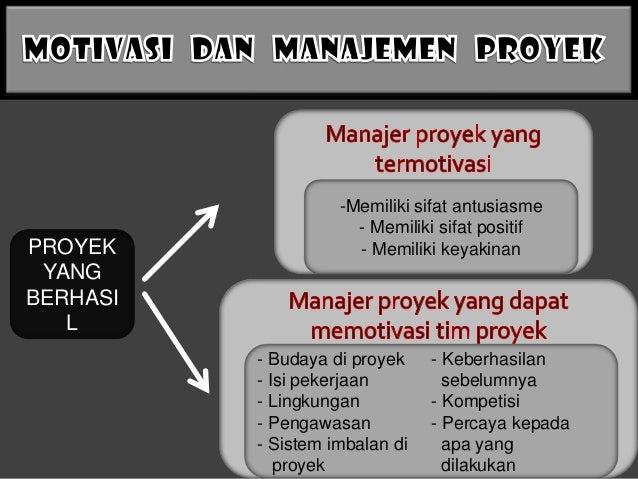        Motivasi untuk bawahan dalam dunia konstruksi Memberi arahan pekerjaan Pendekatan persuasif Interaksi langsun...