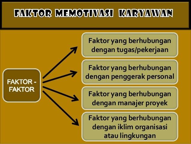 1. Faktor pemuas (motivation factor) •Prestasi yang diraih (achievement) •Pengakuan orang lain (recognition) •Tanggung jaw...
