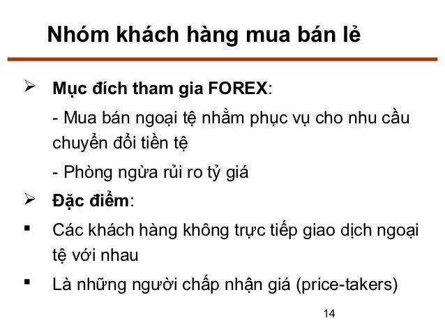 Kinh doanh forex