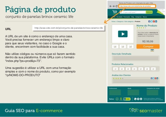 Página de Produto - Guia SEO para E-commerce Slide 3