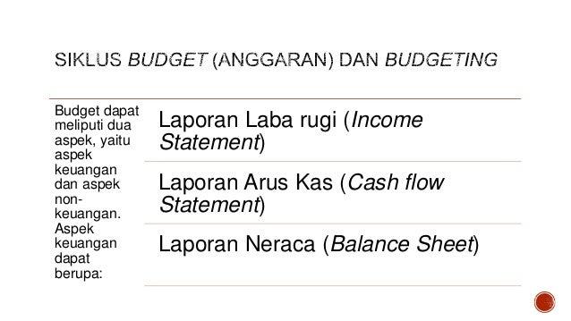 Penganggaran Berbasis Kinerja