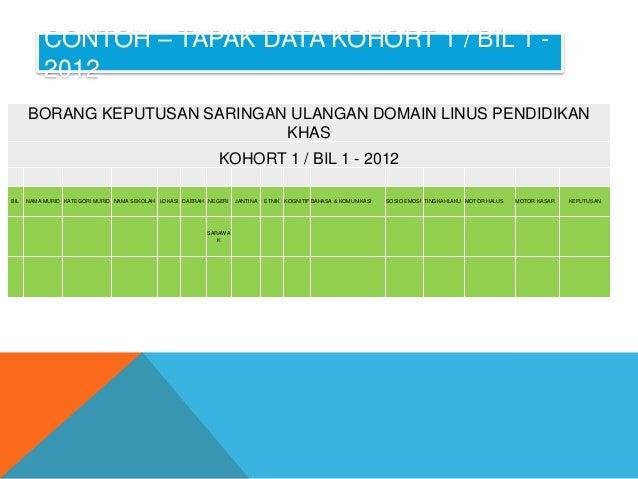 Slide Pengisian Google Form